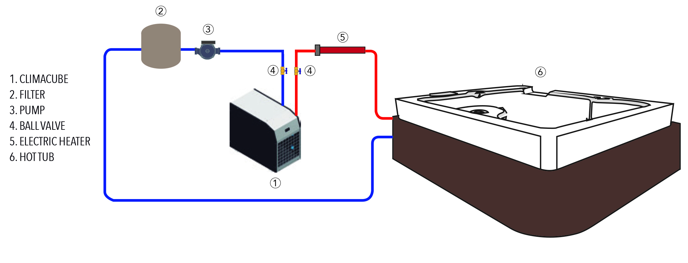 Hot Tub Electrical Installation Cost Uk - Somurich.com Jacuzzi Wiring Diagram Model Winchester on